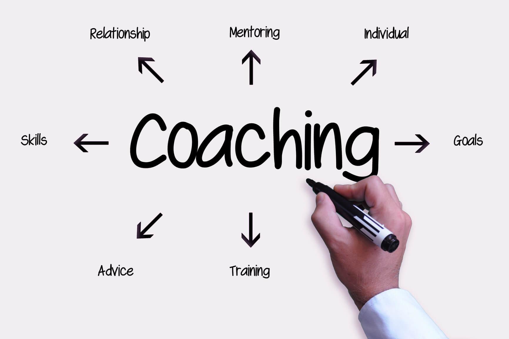 ¿Que es el coaching?