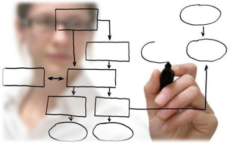 Los medios digitales adaptados a los nuevos esquemas empresariales